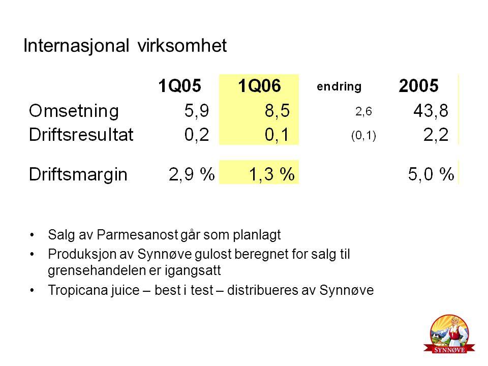 Internasjonal virksomhet Salg av Parmesanost går som planlagt Produksjon av Synnøve gulost beregnet for salg til grensehandelen er igangsatt Tropicana