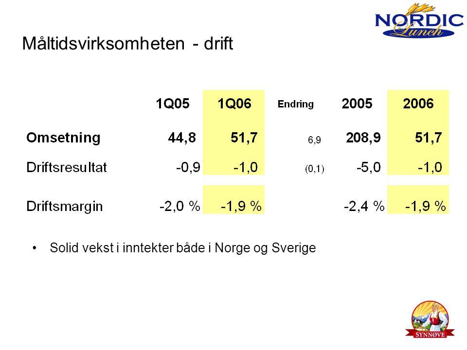 Måltidsvirksomheten - drift Solid vekst i inntekter både i Norge og Sverige