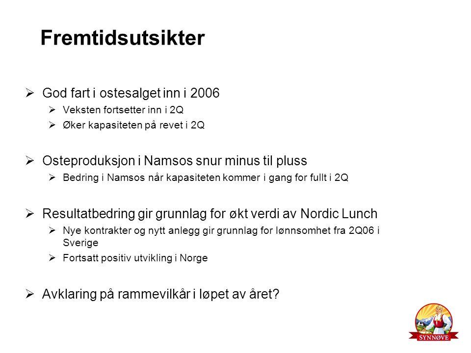 Fremtidsutsikter  God fart i ostesalget inn i 2006  Veksten fortsetter inn i 2Q  Øker kapasiteten på revet i 2Q  Osteproduksjon i Namsos snur minus til pluss  Bedring i Namsos når kapasiteten kommer i gang for fullt i 2Q  Resultatbedring gir grunnlag for økt verdi av Nordic Lunch  Nye kontrakter og nytt anlegg gir grunnlag for lønnsomhet fra 2Q06 i Sverige  Fortsatt positiv utvikling i Norge  Avklaring på rammevilkår i løpet av året