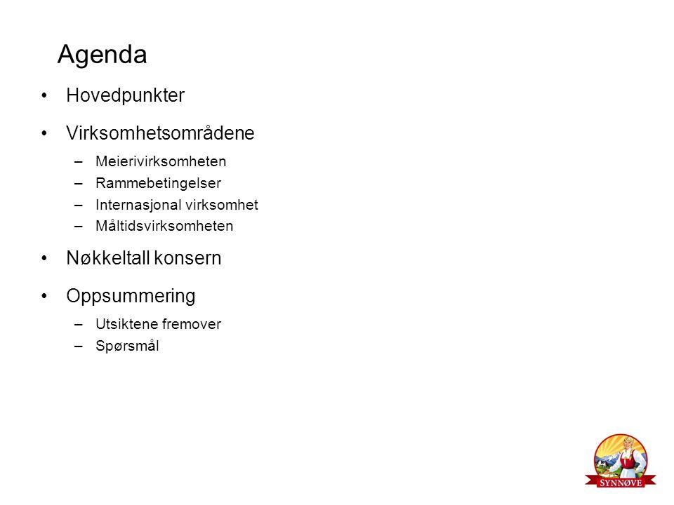 Agenda Hovedpunkter Virksomhetsområdene –Meierivirksomheten –Rammebetingelser –Internasjonal virksomhet –Måltidsvirksomheten Nøkkeltall konsern Oppsummering –Utsiktene fremover –Spørsmål