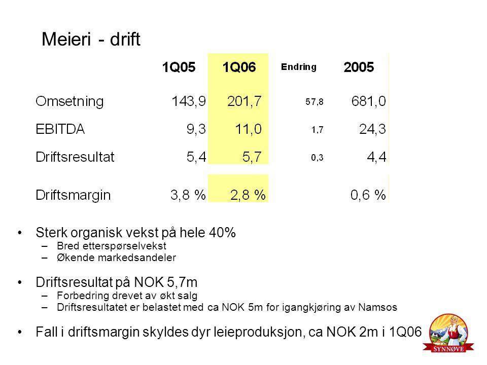 Meieri - drift Sterk organisk vekst på hele 40% –Bred etterspørselvekst –Økende markedsandeler Driftsresultat på NOK 5,7m –Forbedring drevet av økt salg –Driftsresultatet er belastet med ca NOK 5m for igangkjøring av Namsos Fall i driftsmargin skyldes dyr leieproduksjon, ca NOK 2m i 1Q06