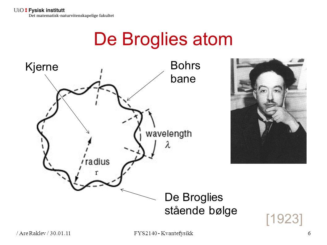 / Are Raklev / 30.01.11FYS2140 - Kvantefysikk6 De Broglies atom r [1923] Kjerne Bohrs bane De Broglies stående bølge