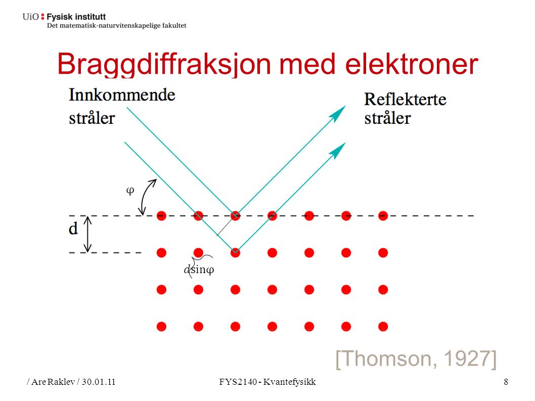 / Are Raklev / 30.01.11FYS2140 - Kvantefysikk8 Braggdiffraksjon med elektroner [Thomson, 1927]