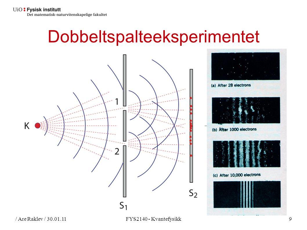 / Are Raklev / 30.01.11FYS2140 - Kvantefysikk10 Dobbeltspalteeksperimentet C 60 molekyler (Buckyballs) [Arndt et al.,1999] Har også lykkes med C 60 F 48 (fluorfulleren) Hva kan gjøres i fremtiden.