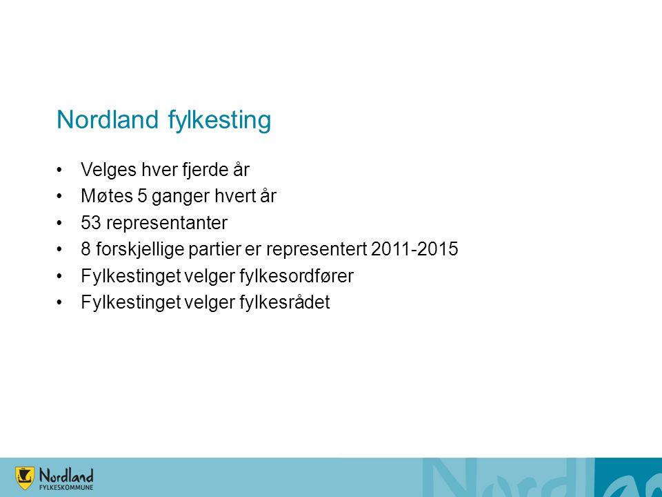 Nordland fylkesting Velges hver fjerde år Møtes 5 ganger hvert år 53 representanter 8 forskjellige partier er representert 2011-2015 Fylkestinget velger fylkesordfører Fylkestinget velger fylkesrådet