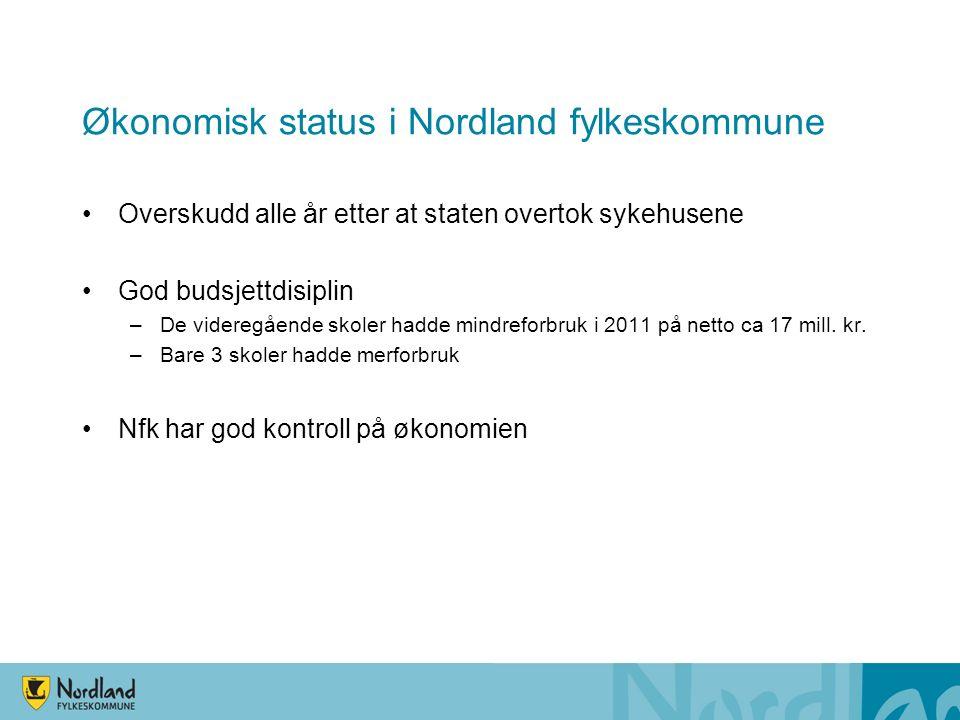 Økonomisk status i Nordland fylkeskommune Overskudd alle år etter at staten overtok sykehusene God budsjettdisiplin –De videregående skoler hadde mind
