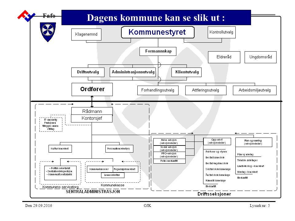 Fafo Den 29.09.2016OJKLysark nr: 5 Dagens kommune kan se slik ut :