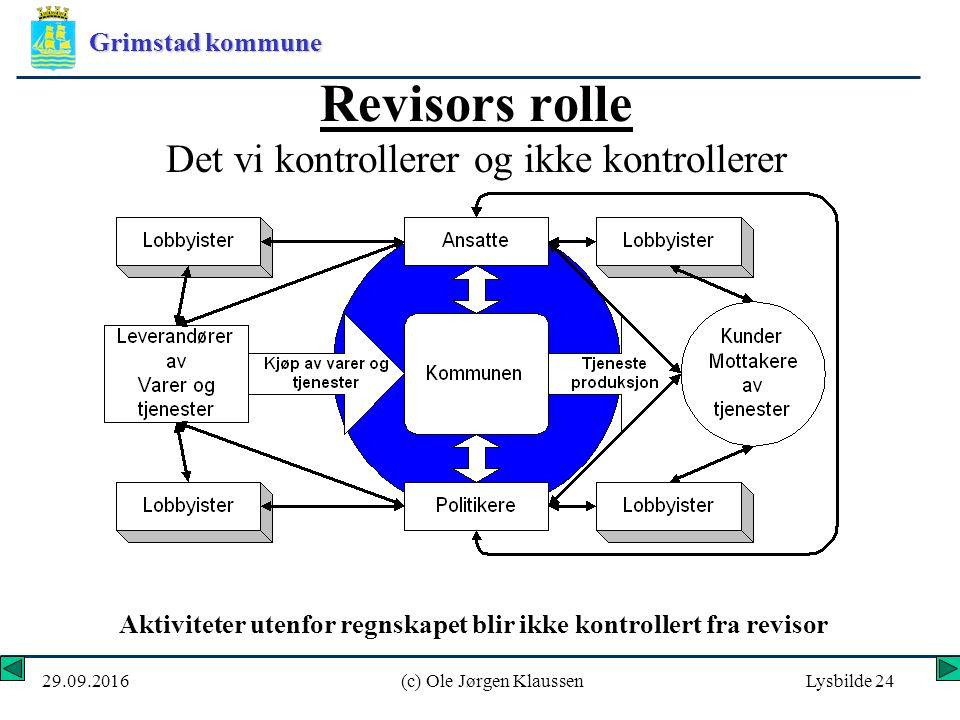 Grimstad kommune 29.09.2016(c) Ole Jørgen KlaussenLysbilde 24 Revisors rolle Det vi kontrollerer og ikke kontrollerer Aktiviteter utenfor regnskapet blir ikke kontrollert fra revisor