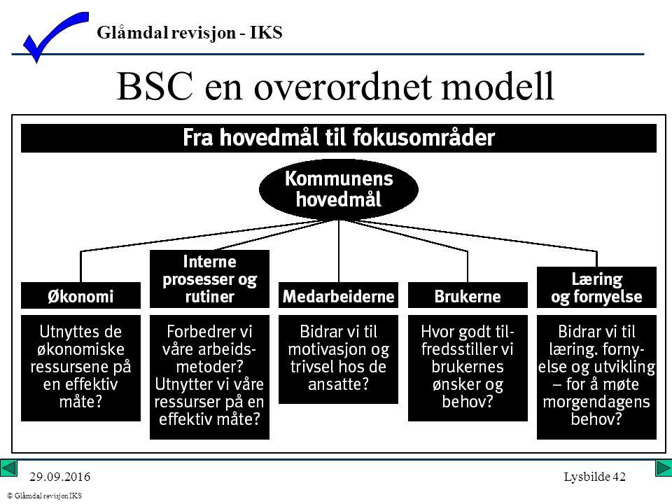 Glåmdal revisjon - IKS © Glåmdal revisjon IKS 29.09.2016Lysbilde 42 BSC en overordnet modell