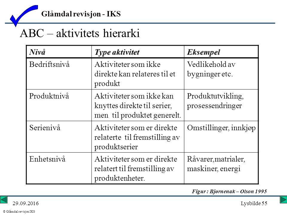 Glåmdal revisjon - IKS © Glåmdal revisjon IKS 29.09.2016Lysbilde 55 ABC – aktivitets hierarki Nivå Type aktivitet Eksempel BedriftsnivåAktiviteter som
