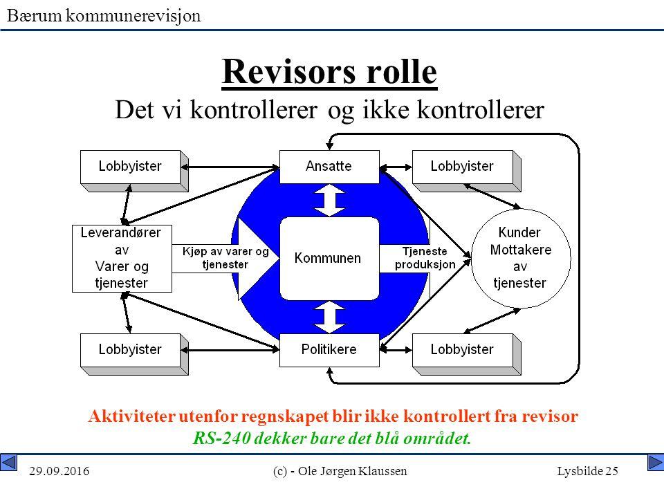Bærum kommunerevisjon 29.09.2016(c) - Ole Jørgen KlaussenLysbilde 25 Revisors rolle Det vi kontrollerer og ikke kontrollerer Aktiviteter utenfor regnskapet blir ikke kontrollert fra revisor RS-240 dekker bare det blå området.