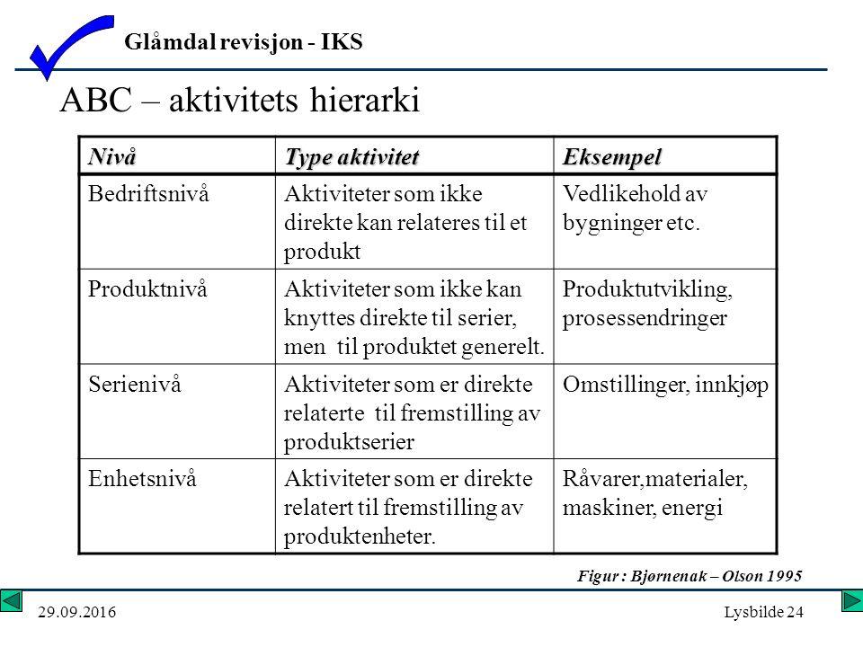 Glåmdal revisjon - IKS 29.09.2016Lysbilde 24 ABC – aktivitets hierarki Nivå Type aktivitet Eksempel BedriftsnivåAktiviteter som ikke direkte kan relateres til et produkt Vedlikehold av bygninger etc.