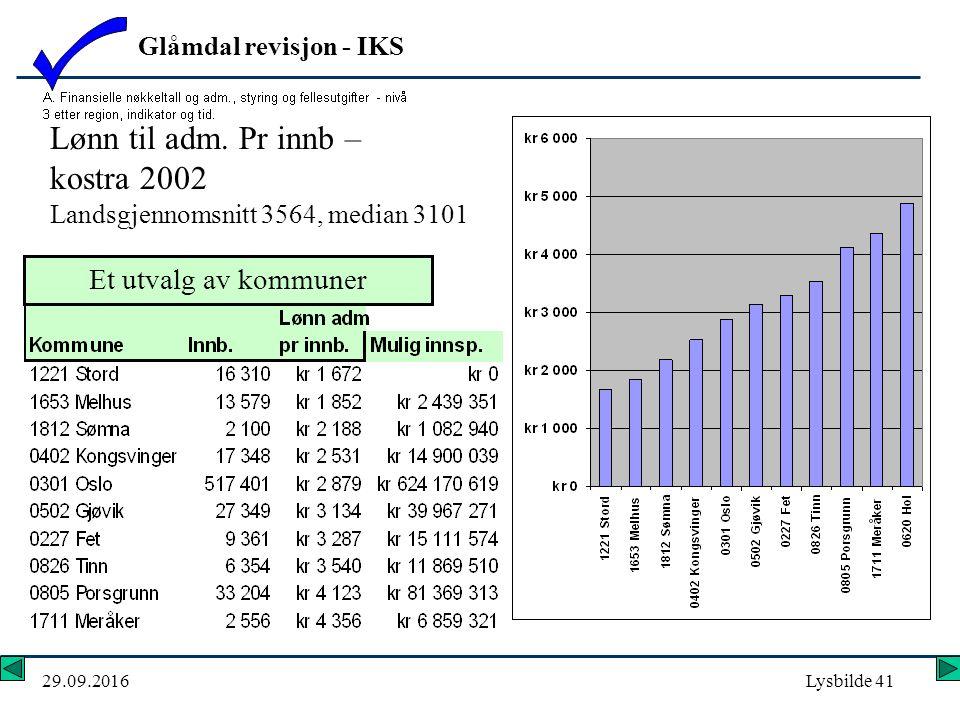 Glåmdal revisjon - IKS 29.09.2016Lysbilde 41 Lønn til adm.