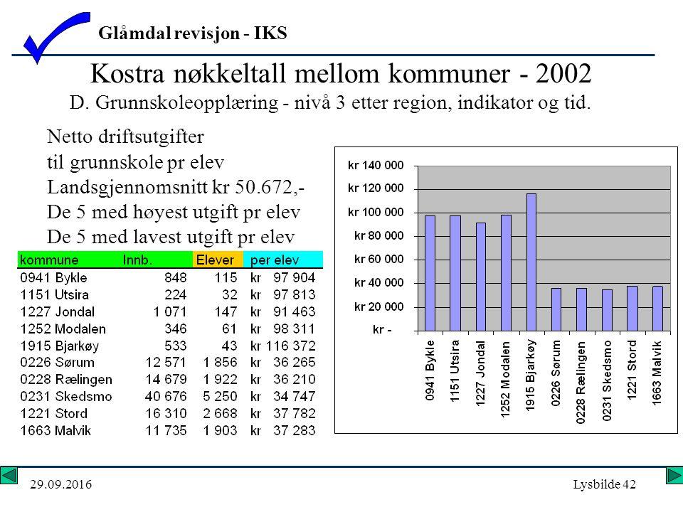 Glåmdal revisjon - IKS 29.09.2016Lysbilde 42 Kostra nøkkeltall mellom kommuner - 2002 D.