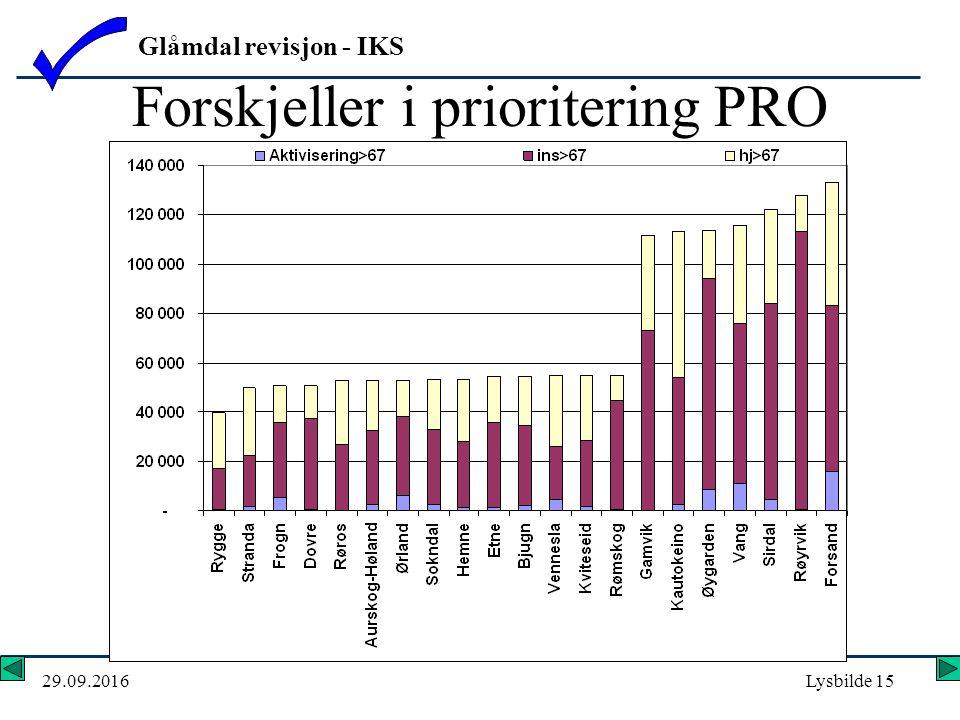 Glåmdal revisjon - IKS 29.09.2016Lysbilde 15 Forskjeller i prioritering PRO