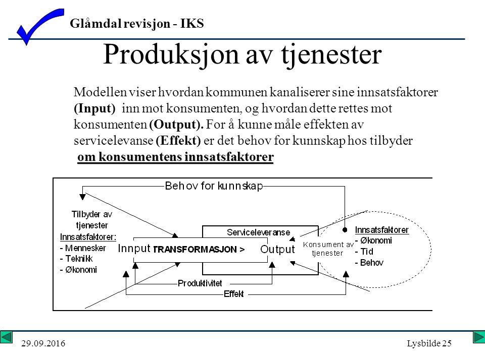 Glåmdal revisjon - IKS 29.09.2016Lysbilde 25 Modellen viser hvordan kommunen kanaliserer sine innsatsfaktorer (Input) inn mot konsumenten, og hvordan dette rettes mot konsumenten (Output).