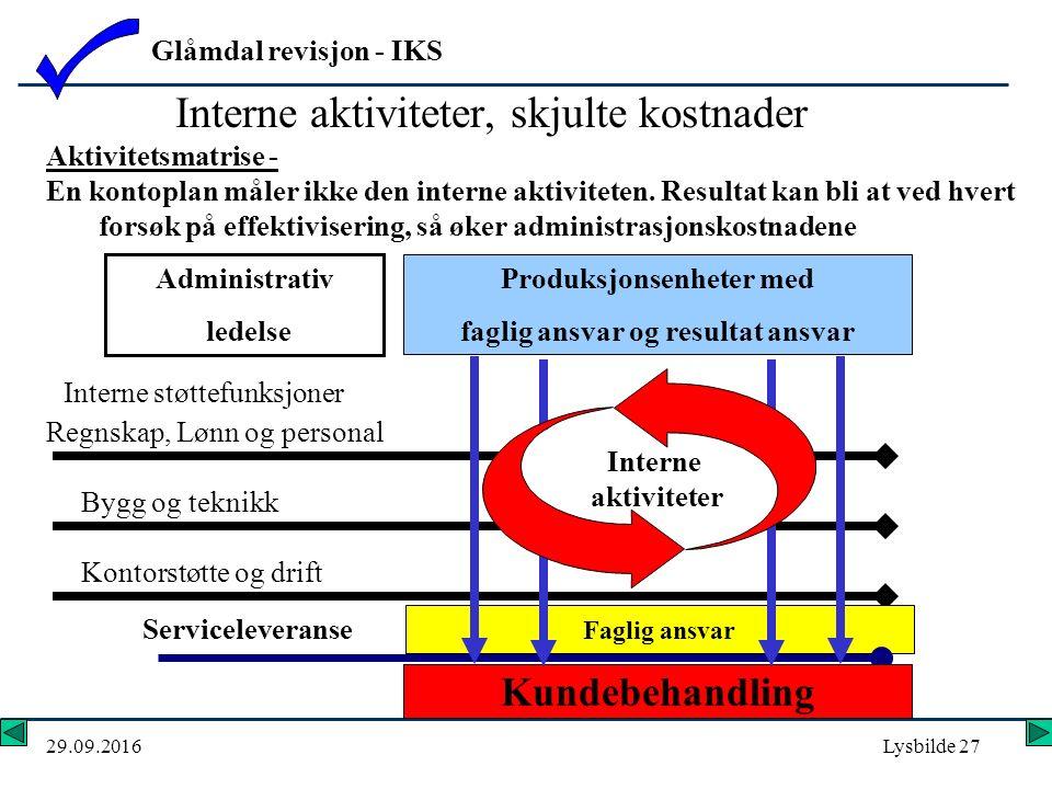 Glåmdal revisjon - IKS 29.09.2016Lysbilde 27 Produksjonsenheter med faglig ansvar og resultat ansvar Aktivitetsmatrise - En kontoplan måler ikke den interne aktiviteten.