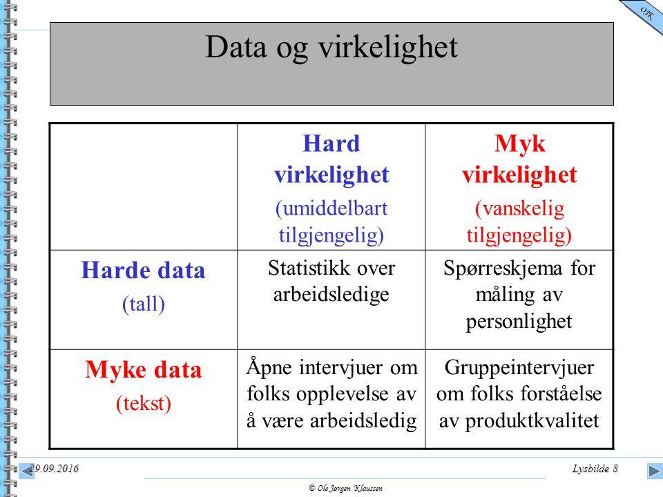 © Ole Jørgen Klaussen OJK 29.09.2016Lysbilde 8 Data og virkelighet Hard virkelighet (umiddelbart tilgjengelig) Myk virkelighet (vanskelig tilgjengelig