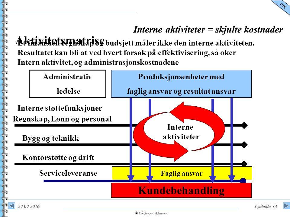 © Ole Jørgen Klaussen OJK 29.09.2016Lysbilde 13 Produksjonsenheter med faglig ansvar og resultat ansvar Et finansielt regnskap og budsjett måler ikke den interne aktiviteten.