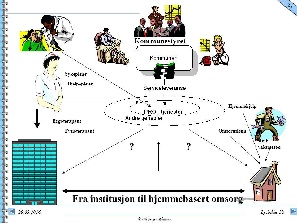© Ole Jørgen Klaussen OJK 29.09.2016Lysbilde 28 Kommunestyret ?? Omsorgslønn Amb. vaktmester Hjemmehjelp Sykepleier Hjelpepleier Ergoterapaut Fysioter
