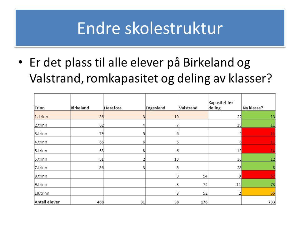 Endre skolestruktur Flytte Engesland og Herefoss til Birkeland og Valstrand – nettotall fra 2013 – Herefoss: ca 1, 4 – 1,5 mill – Engesland: ca 1, 9 til 2,2 mill – Begge – ca 3,5 til 4,0 mill Flytte ungdomstrinnet på Engesland til Valstrand.