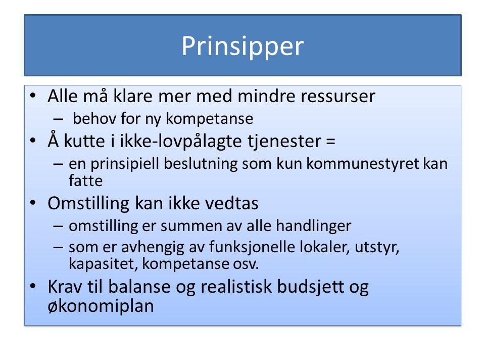 Statsbudsjettet for 2016 – fra KMDs budsjettproposisjon til Prop.