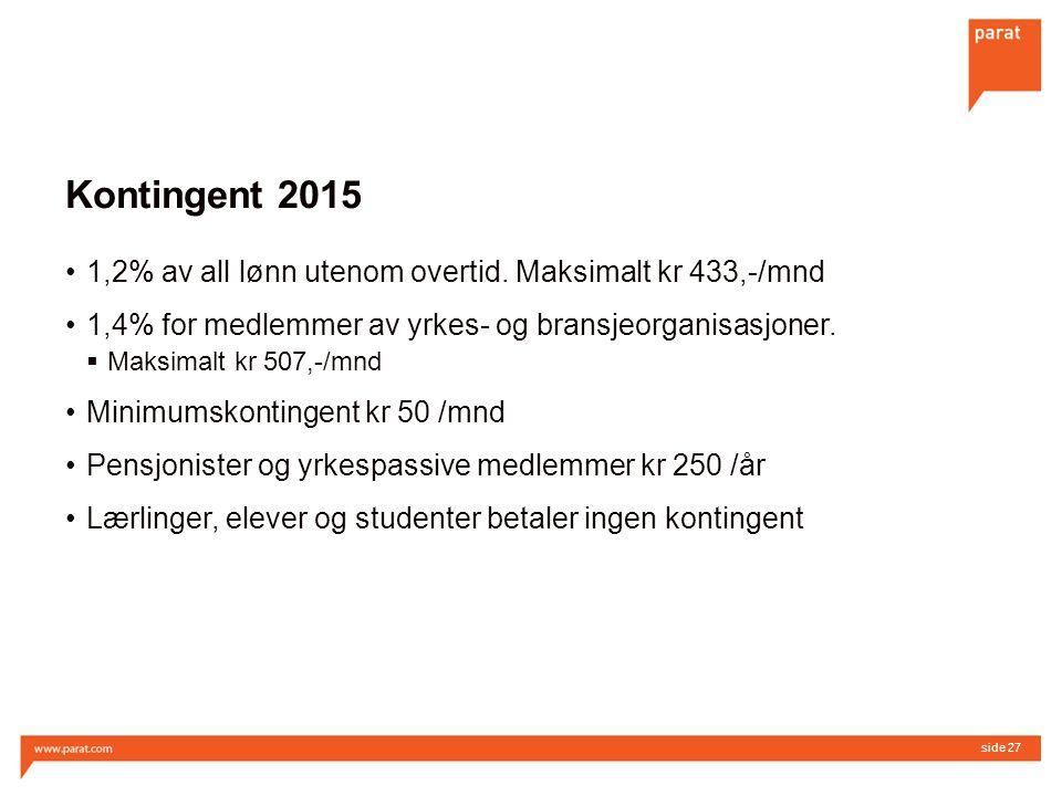 Kontingent 2015 1,2% av all lønn utenom overtid. Maksimalt kr 433,-/mnd 1,4% for medlemmer av yrkes- og bransjeorganisasjoner.  Maksimalt kr 507,-/mn