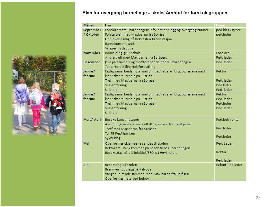 Plan for overgang barnehage – skole/ Årshjul for førskolegruppen MånedHvaHvem September / Oktober Foreldremøte i barnehagen: info.