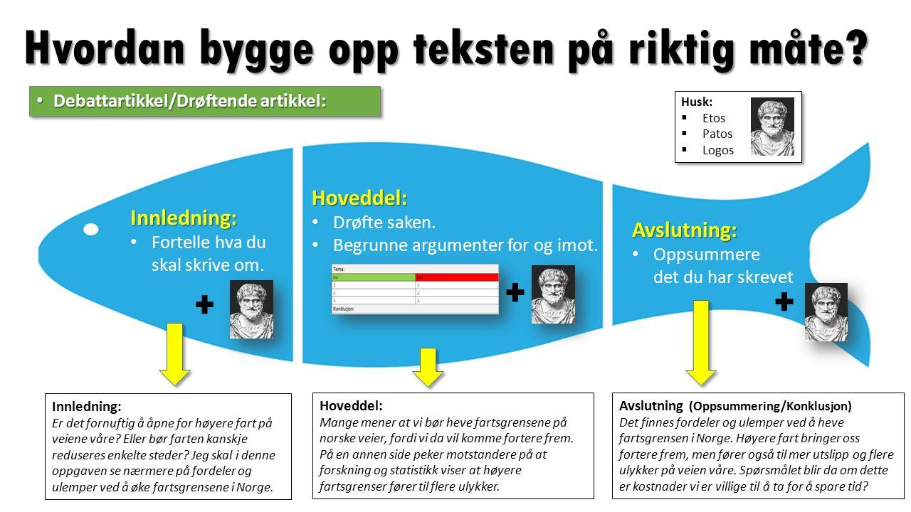 Debattartikkel/Drøftende artikkel: Debattartikkel/Drøftende artikkel: Hvordan bygge opp teksten på riktig måte.