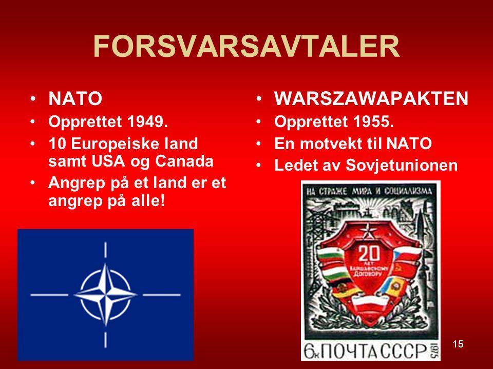 FORSVARSAVTALER NATO Opprettet 1949. 10 Europeiske land samt USA og Canada Angrep på et land er et angrep på alle! WARSZAWAPAKTEN Opprettet 1955. En m
