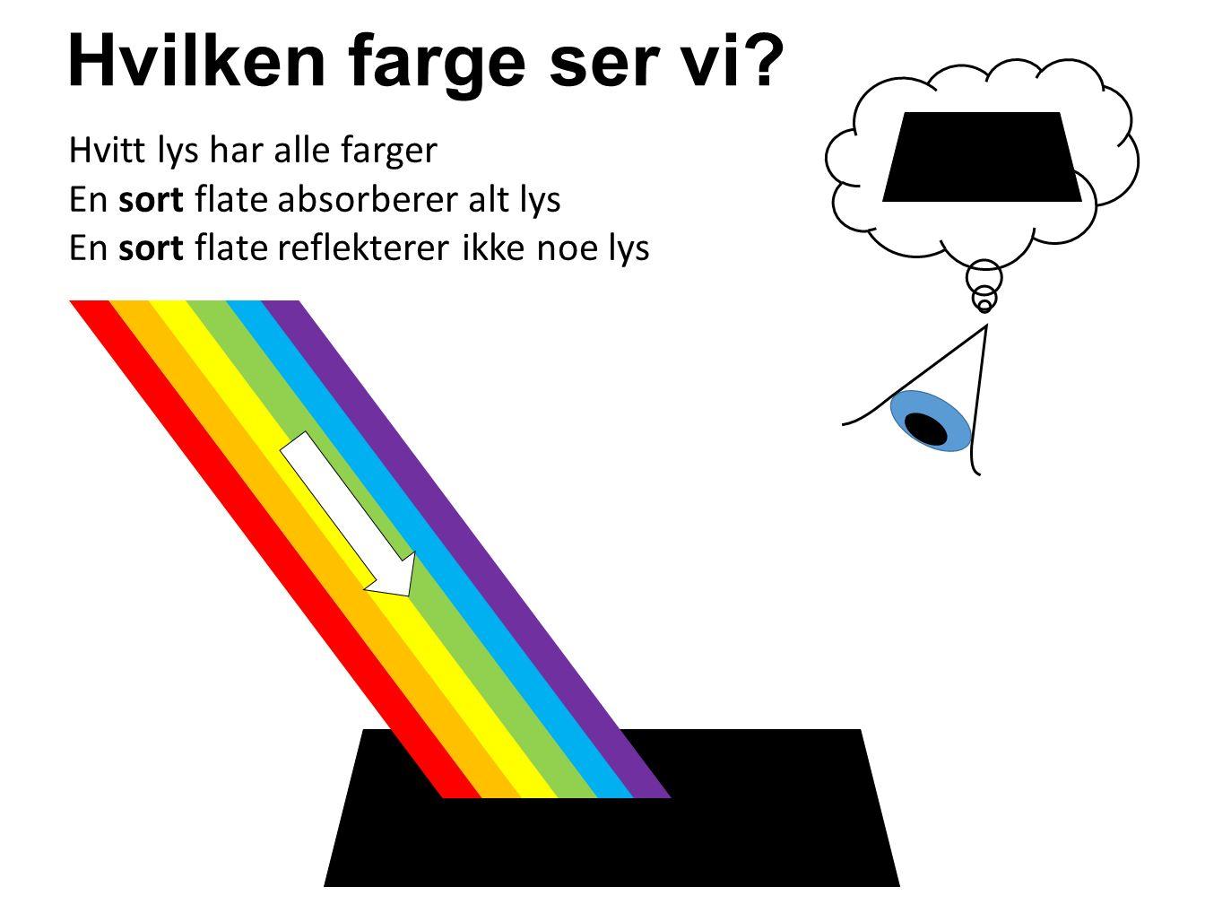 Hvilken farge ser vi? Hvitt lys har alle farger En hvit flate reflekterer alle farger