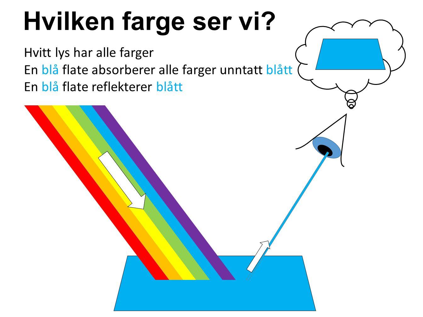 Hvilken farge ser vi? En rød flate absorberer blått lys I blått lys ser en rød flate svart ut
