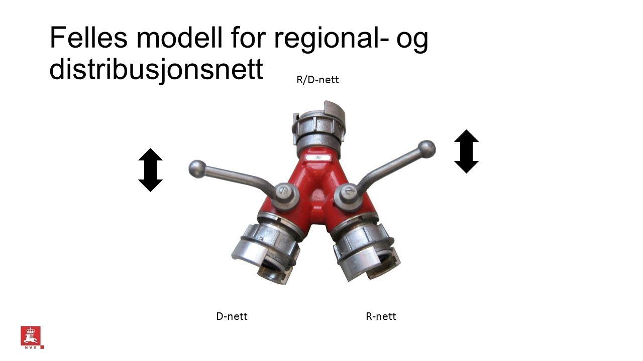 Felles modell for regional- og distribusjonsnett D-nettR-nett R/D-nett