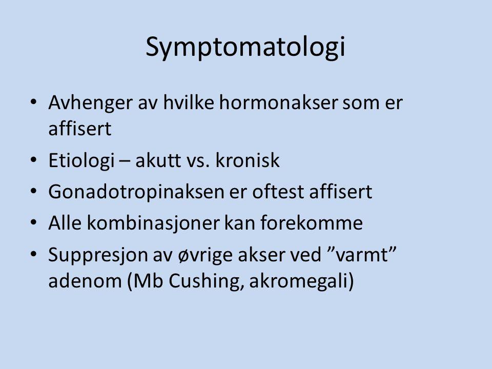 Symptomatologi Avhenger av hvilke hormonakser som er affisert Etiologi – akutt vs.