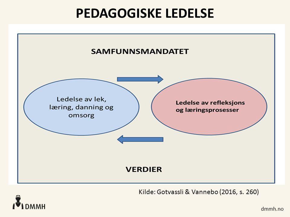 dmmh.no STYRER B - OM EKSPLISITT LÆRINGSSYN I: Læringssynet til barnehagen – har det kommet tydelig fram i profileringen deres.