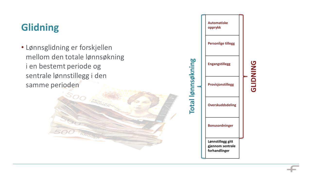 Glidning Lønnsglidning er forskjellen mellom den totale lønnsøkning i en bestemt periode og sentrale lønnstillegg i den samme perioden