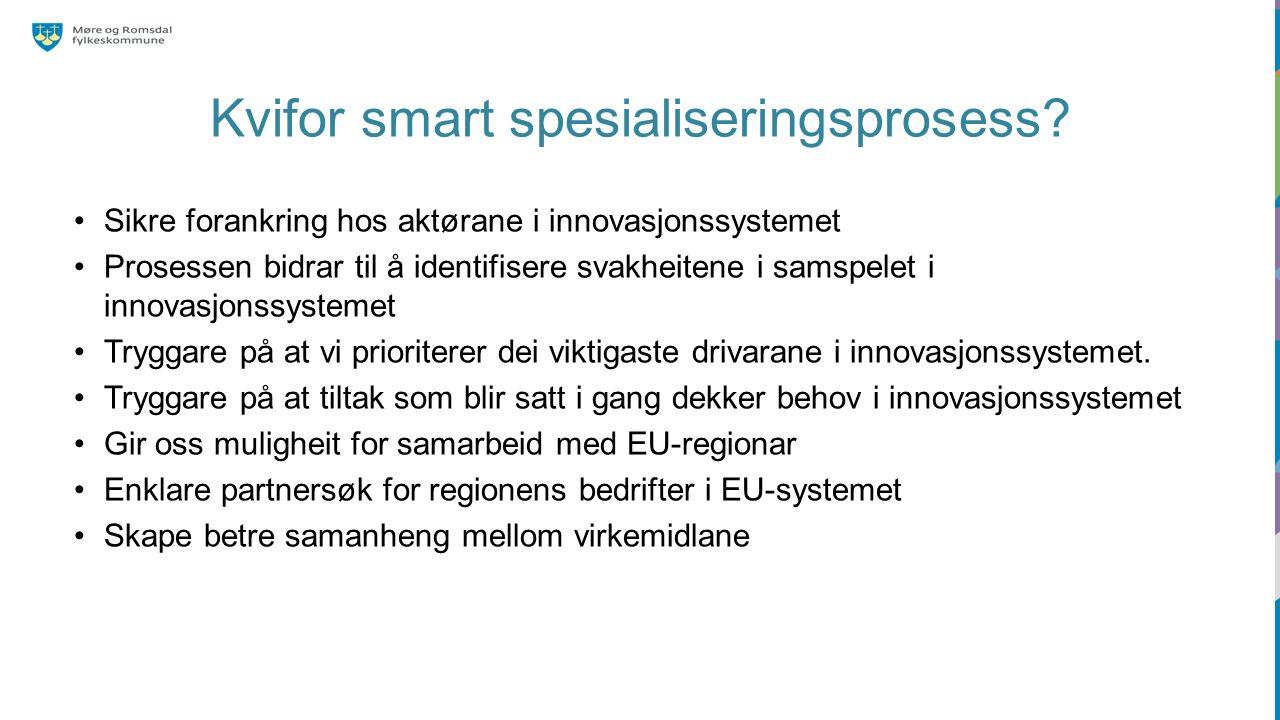 smart spesialisering møre og romsdal