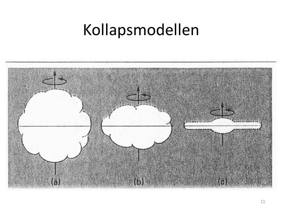 11 Kollapsmodellen