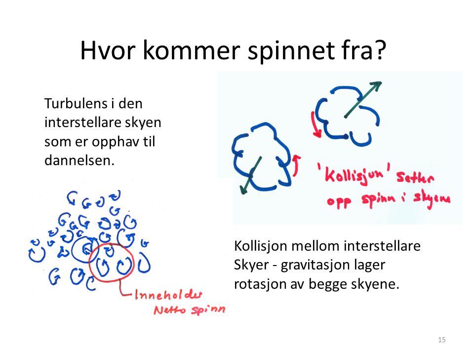 15 Hvor kommer spinnet fra. Turbulens i den interstellare skyen som er opphav til dannelsen.