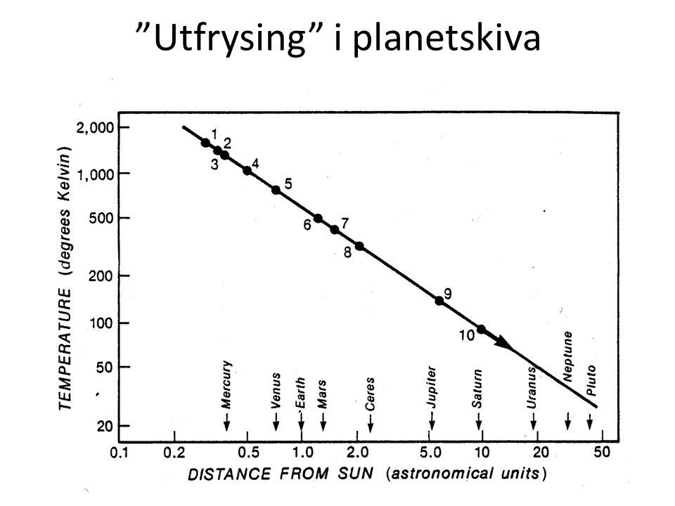 AST1010 - Planetsystemet21 Utfrysing i planetskiva