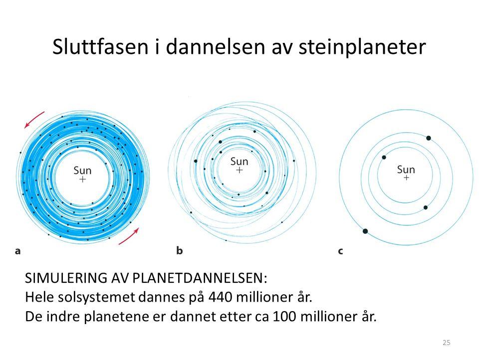 25 Sluttfasen i dannelsen av steinplaneter SIMULERING AV PLANETDANNELSEN: Hele solsystemet dannes på 440 millioner år.