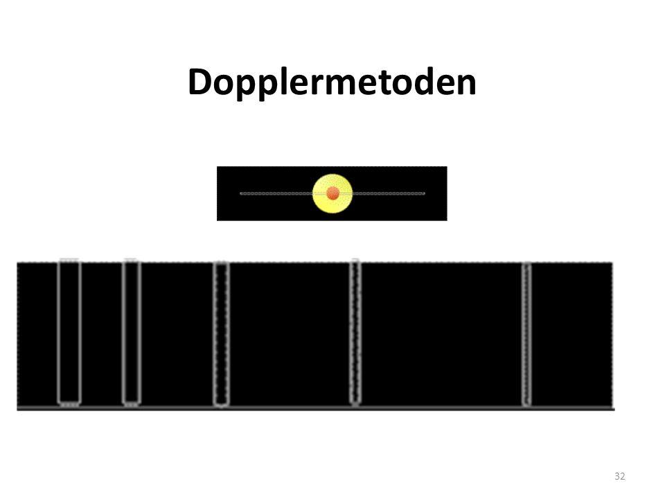 32 Dopplermetoden