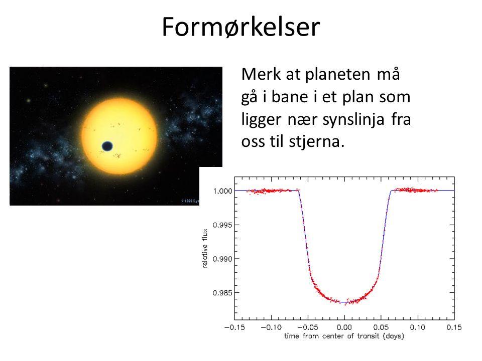 35 Formørkelser Merk at planeten må gå i bane i et plan som ligger nær synslinja fra oss til stjerna.