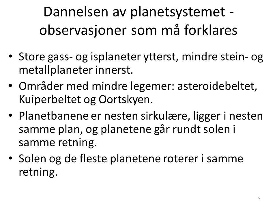 9 Dannelsen av planetsystemet - observasjoner som må forklares Store gass- og isplaneter ytterst, mindre stein- og metallplaneter innerst.