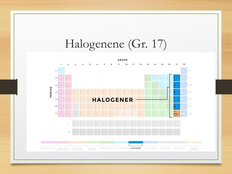 Halogenene (Gr. 17)
