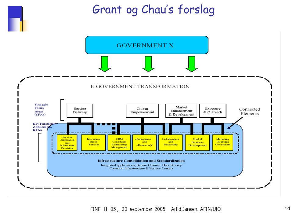 FINF- H -05, 20 september 2005 Arild Jansen. AFIN/UiO 14 Grant og Chau's forslag