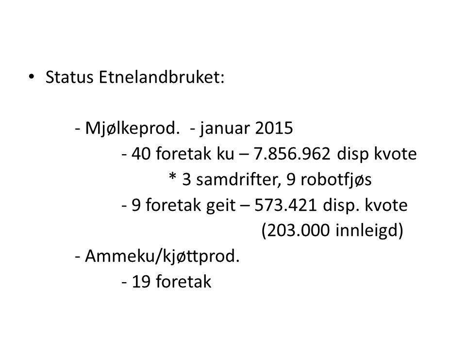 - Sauehald: 97 foretak - 5.316 vinterfora over 1 år - 2.171 vinterfora under 1 år - 6.615 lam slakta o el.