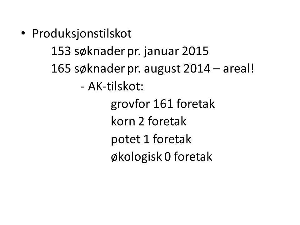 Produksjonstilskot 153 søknader pr. januar 2015 165 søknader pr.