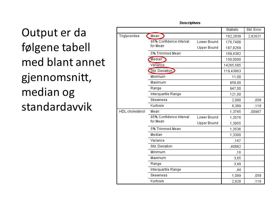 Output er da følgene tabell med blant annet gjennomsnitt, median og standardavvik