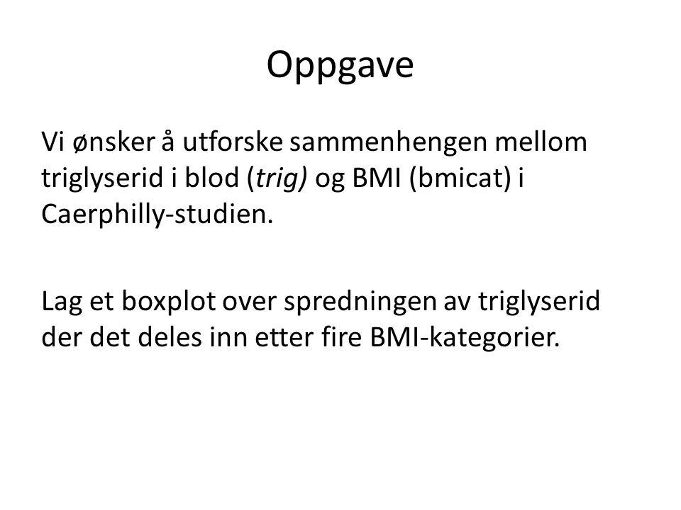 Vi ønsker å utforske sammenhengen mellom triglyserid i blod (trig) og BMI (bmicat) i Caerphilly-studien.